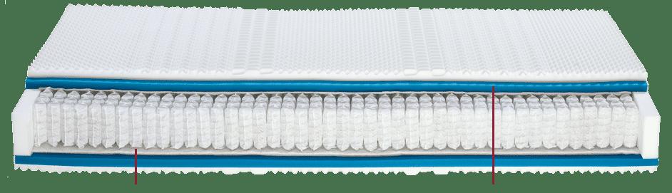Silwa Spring Matratze Aquapur-Schaum