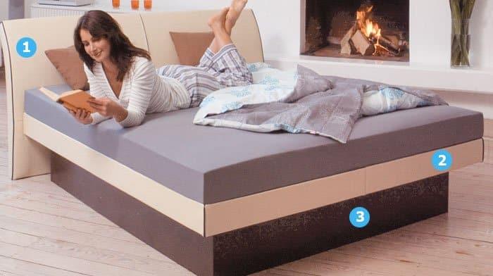 wasserbett splitsockel - Prestige Comfort Wasserbett