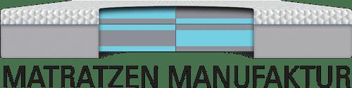 Gesunde Matratzen Matratzen-Manufaktur