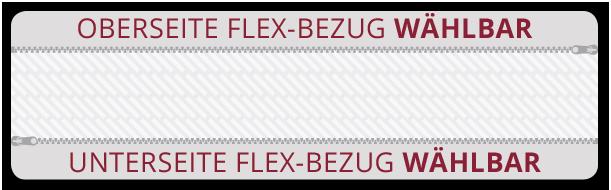 Flex-Bezug mit austauschbarer Oberflächen